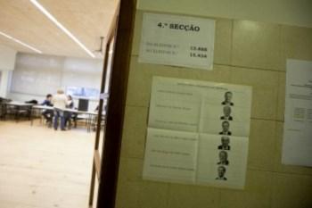 Abstenção, é o voto obrigatório a solução
