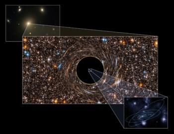 Visão artística do buraco negro no centro da galáxia NGC 3842; em baixo à direita a projecção do sistema solar, mostrando a diferença de tamanho em relação ao buraco negro