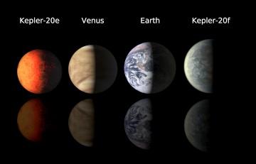 Os quatro planetas por ordem de tamanho