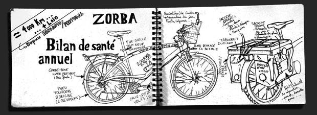 Relatório em desenho do estado de saúde da bicicleta baptizada de Zorba