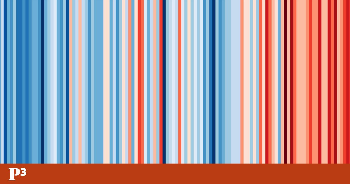 Estas riscas mostram quanto Portugal aqueceu nos últimos anos — e tu podes usá-las contra as alterações climáticas