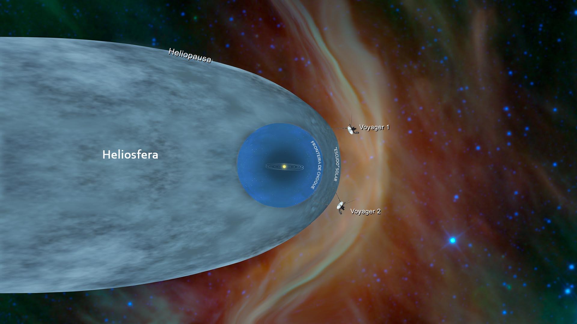 [ASTRONOMIA]   assim foi a chegada da Voyager 2 ao espaço interestelar